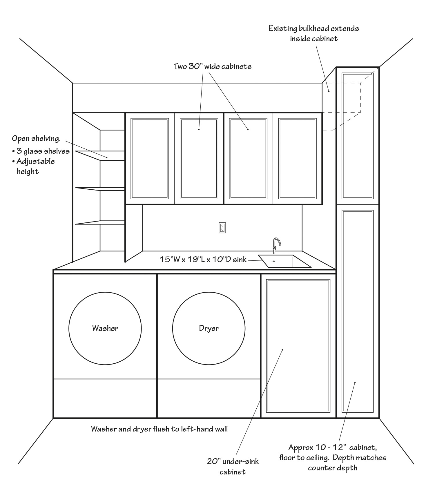Jeff Clarke  Design Portfolio  Space Planning